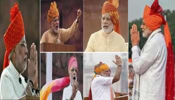 അധികാരത്തിൽ തുടർച്ചയായ 20 വർഷം; ജൈത്രയാത്ര തുടർന്ന് Narendra Modi