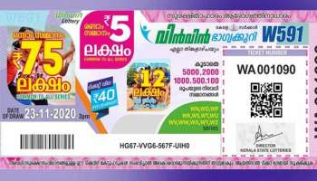 Kerala lottery Win Win W-606 Result: 75 ലക്ഷം ആര് സ്വന്തമാക്കും? നറുക്കെടുപ്പ് ഇന്ന്